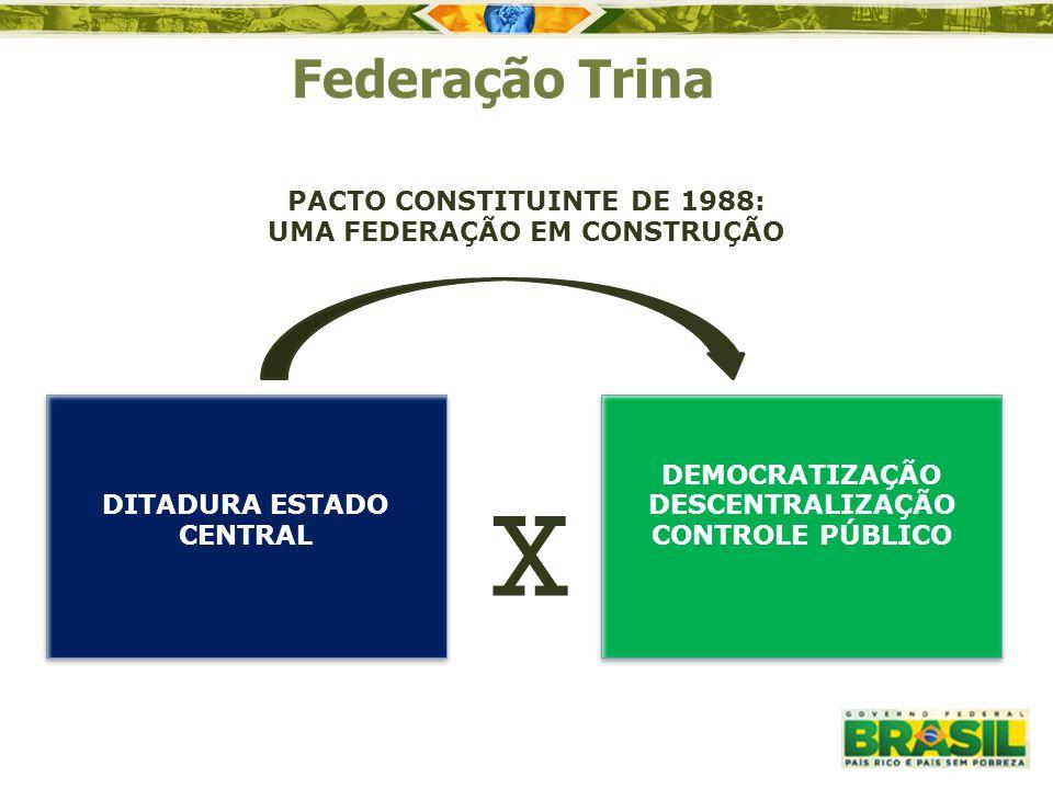 DEMOCRATIZAÇÃO DESCENTRALIZAÇÃO CONTROLE PÚBLICO DEMOCRATIZAÇÃO DESCENTRALIZAÇÃO CONTROLE PÚBLICO X DITADURA ESTADO CENTRAL PACTO CONSTITUINTE DE 1988