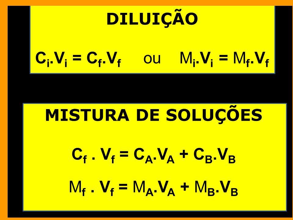 DILUIÇÃO C i.V i = C f.V f ou M i.V i = M f.V f MISTURA DE SOLUÇÕES C f. V f = C A.V A + C B.V B M f. V f = M A.V A + M B.V B