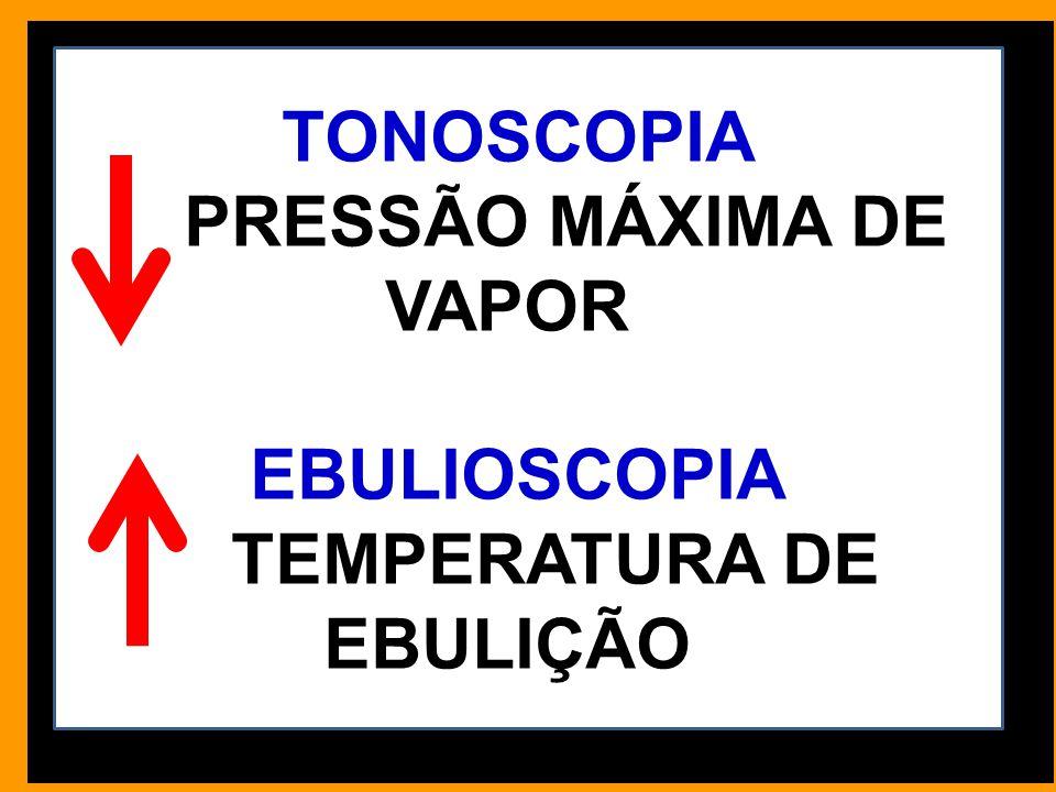 TONOSCOPIA PRESSÃO MÁXIMA DE VAPOR EBULIOSCOPIA TEMPERATURA DE EBULIÇÃO