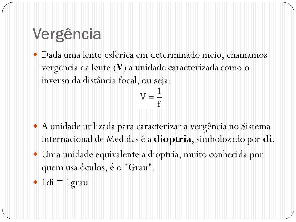 Vergência Dada uma lente esférica em determinado meio, chamamos vergência da lente (V) a unidade caracterizada como o inverso da distância focal, ou seja: A unidade utilizada para caracterizar a vergência no Sistema Internacional de Medidas é a dioptria, simbolozado por di.