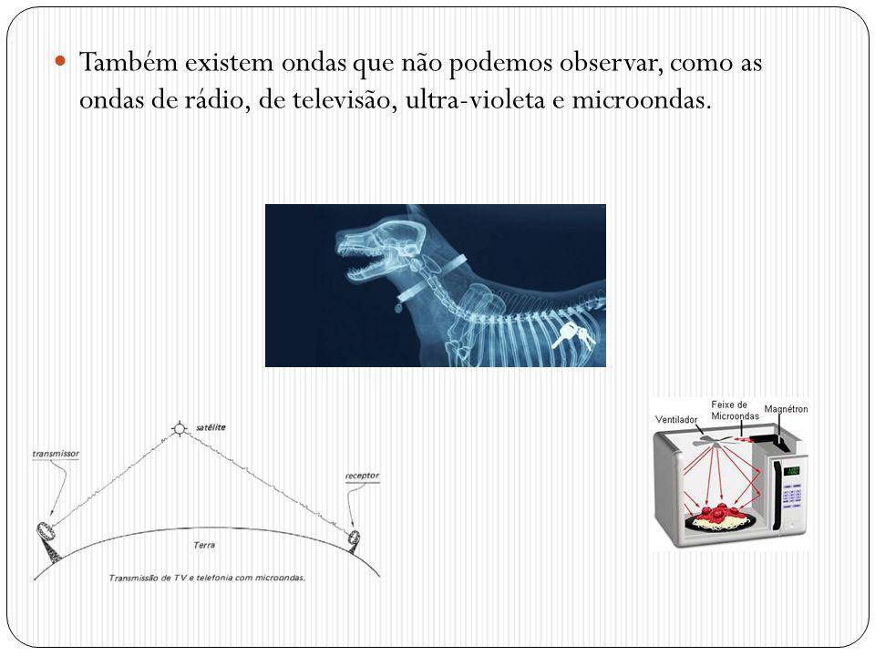 Questão 5 (UFPA) Uma onda tem frequência de 10 Hz e se propaga com velocidade de 400 m/s.