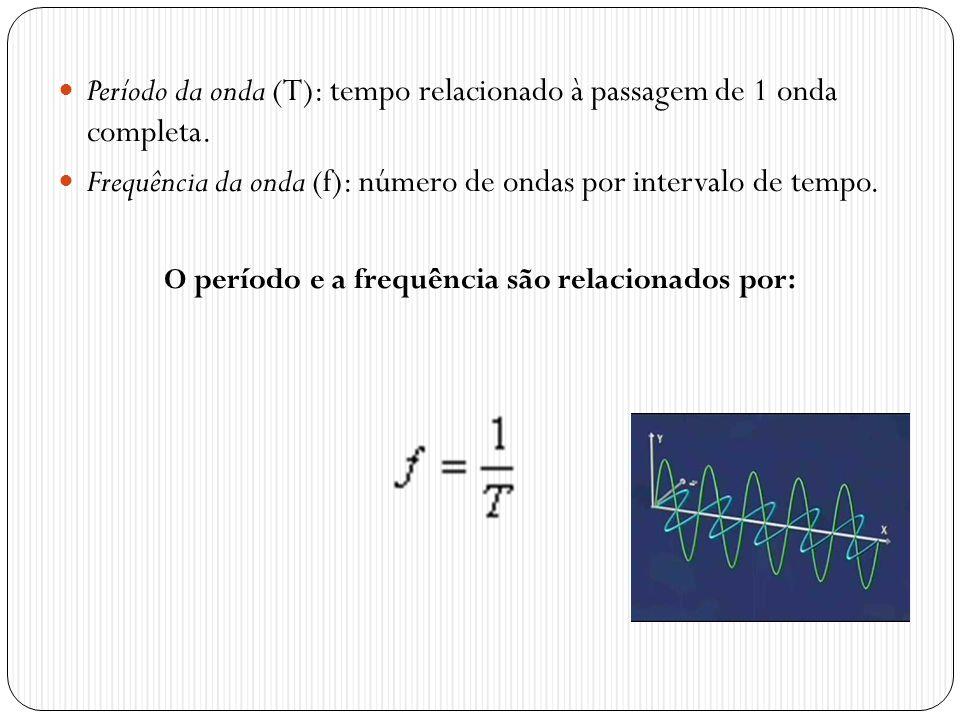 Período da onda (T): tempo relacionado à passagem de 1 onda completa. Frequência da onda (f): número de ondas por intervalo de tempo. O período e a fr