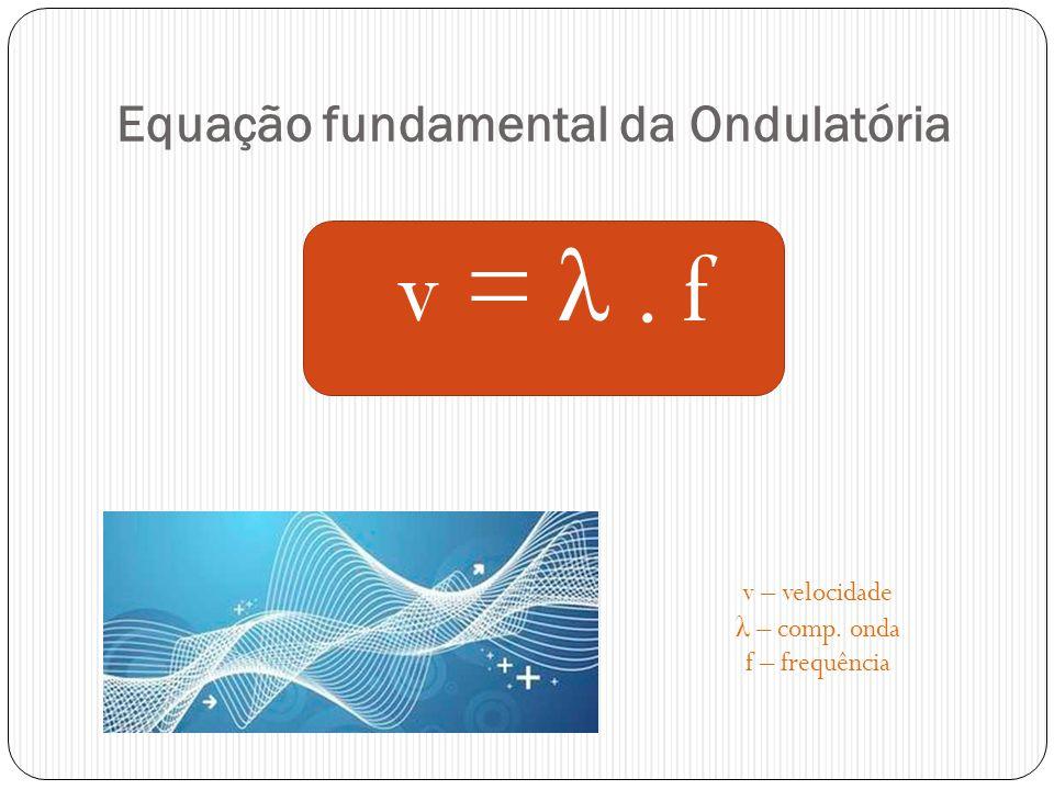 Equação fundamental da Ondulatória v = λ. f v – velocidade λ – comp. onda f – frequência