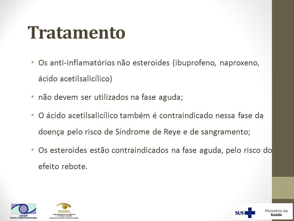 Os anti-inflamatórios não esteroides (ibuprofeno, naproxeno, ácido acetilsalicílico) não devem ser utilizados na fase aguda; O ácido acetilsalicílico