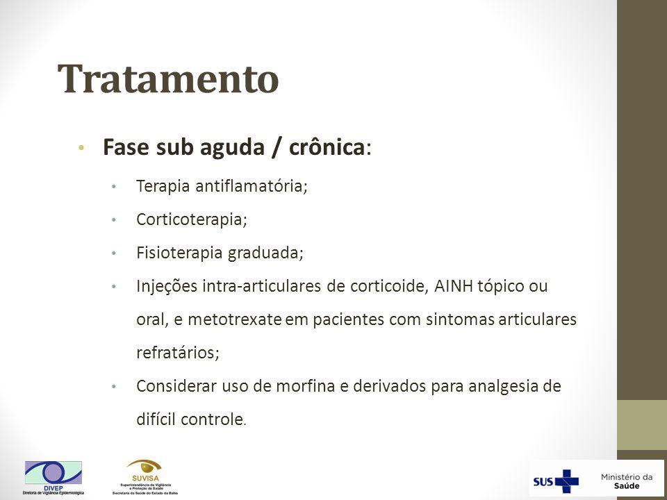 Tratamento Fase sub aguda / crônica: Terapia antiflamatória; Corticoterapia; Fisioterapia graduada; Injeções intra-articulares de corticoide, AINH tóp