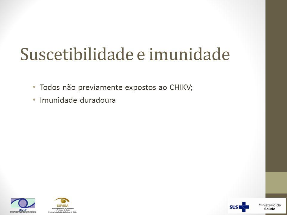 Suscetibilidade e imunidade Todos não previamente expostos ao CHIKV; Imunidade duradoura