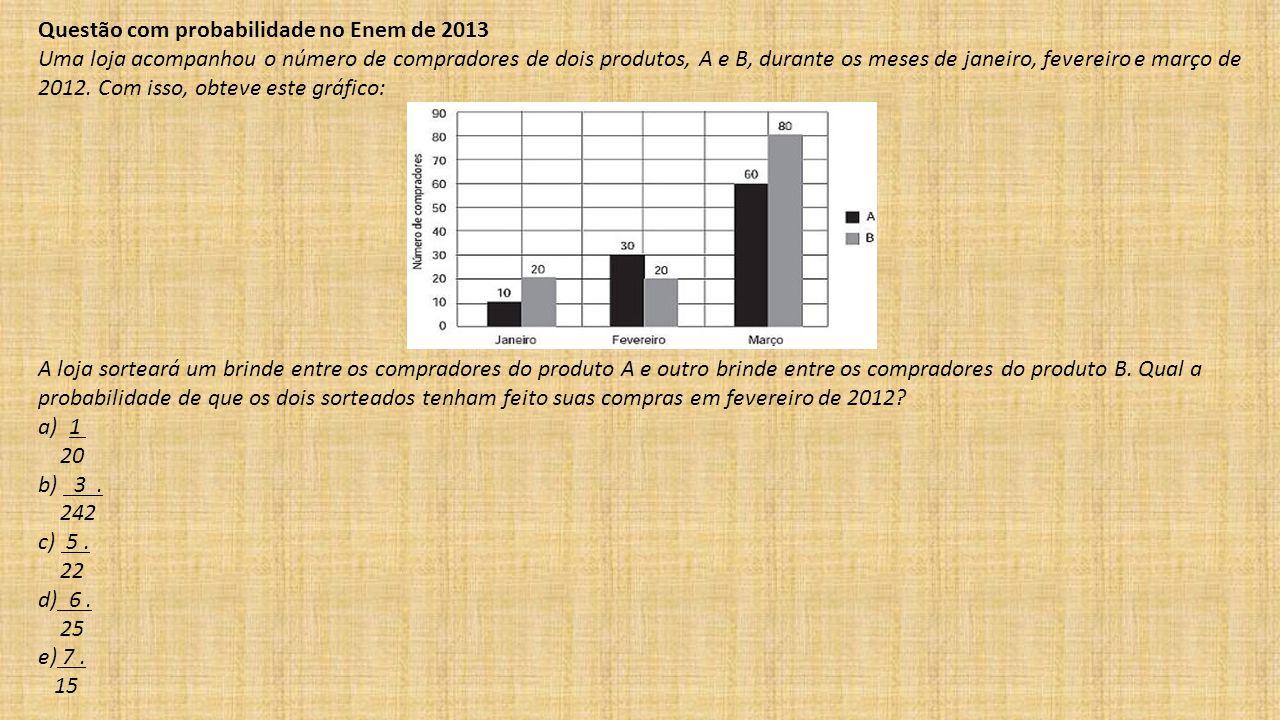 Questão com probabilidade no Enem de 2013 Uma loja acompanhou o número de compradores de dois produtos, A e B, durante os meses de janeiro, fevereiro e março de 2012.