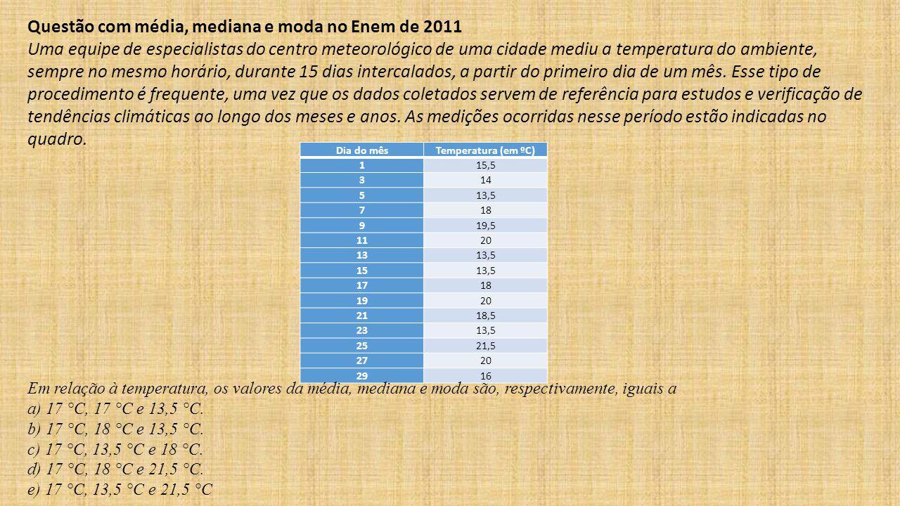 Questão com média, mediana e moda no Enem de 2011 Uma equipe de especialistas do centro meteorológico de uma cidade mediu a temperatura do ambiente, s