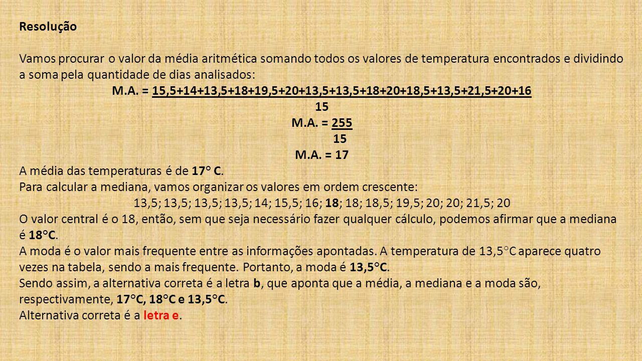Resolução Vamos procurar o valor da média aritmética somando todos os valores de temperatura encontrados e dividindo a soma pela quantidade de dias analisados: M.A.