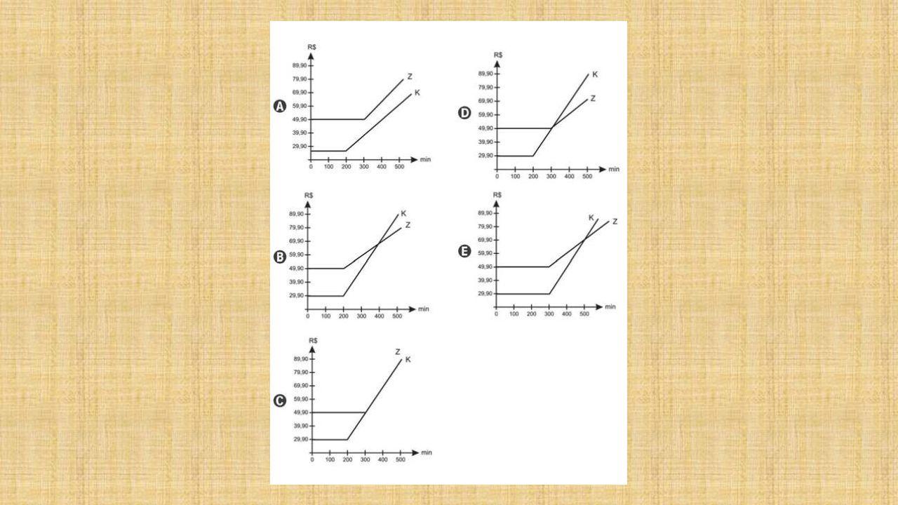 Dicas de Matemática 3: Probabilidade e Análise combinatória Foque a atenção para ferramentas de combinação e permutação, pois trata-se de elementos importantes para o desempenho da prova.