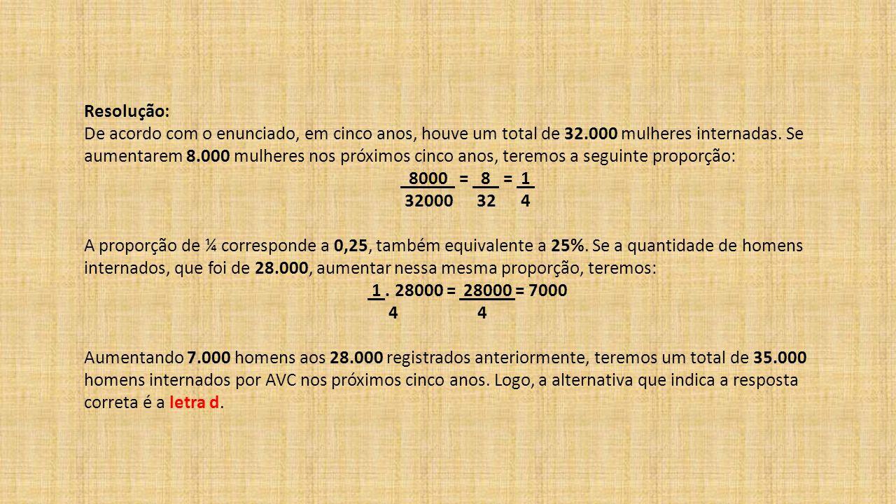 Dicas de Matemática 8: Aplicação de logaritmo Aqui é importante focar a atenção para logaritmos e exponenciais.