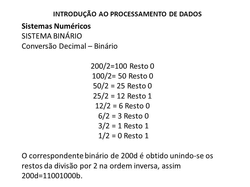 Sistemas Numéricos SISTEMA BINÁRIO Conversão Decimal – Binário 200/2=100 Resto 0 100/2= 50 Resto 0 50/2 = 25 Resto 0 25/2 = 12 Resto 1 12/2 = 6 Resto