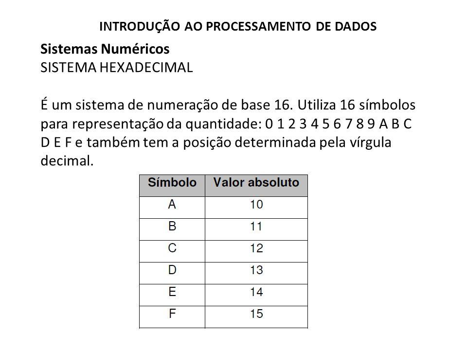Sistemas Numéricos SISTEMA HEXADECIMAL É um sistema de numeração de base 16. Utiliza 16 símbolos para representação da quantidade: 0 1 2 3 4 5 6 7 8 9