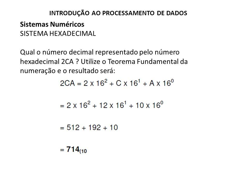 Sistemas Numéricos SISTEMA HEXADECIMAL Qual o número decimal representado pelo número hexadecimal 2CA ? Utilize o Teorema Fundamental da numeração e o