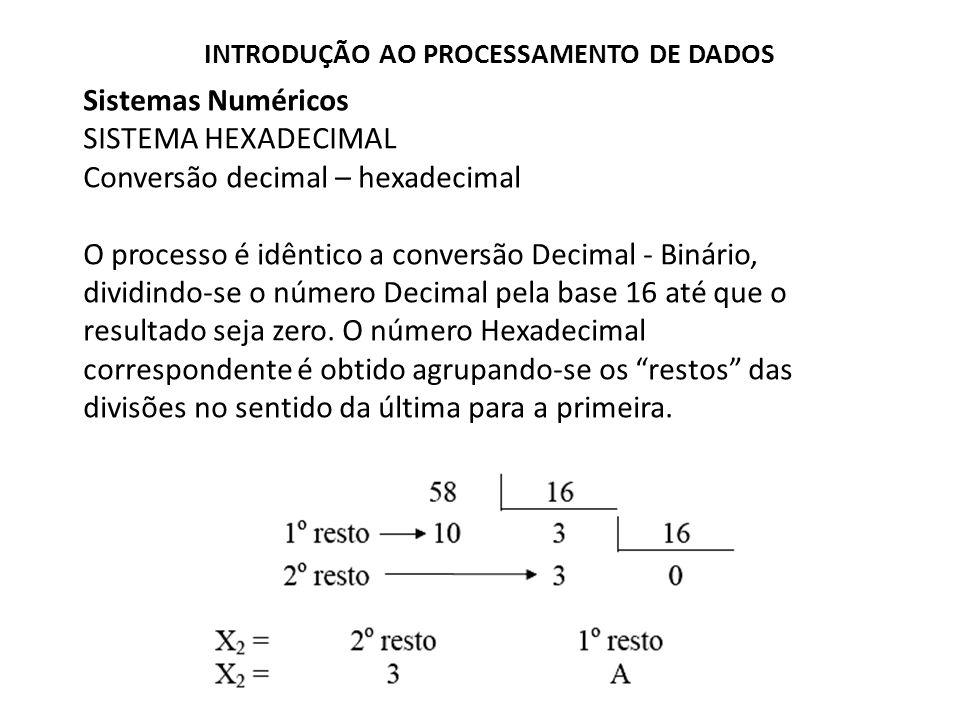 Sistemas Numéricos SISTEMA HEXADECIMAL Conversão decimal – hexadecimal O processo é idêntico a conversão Decimal - Binário, dividindo-se o número Deci