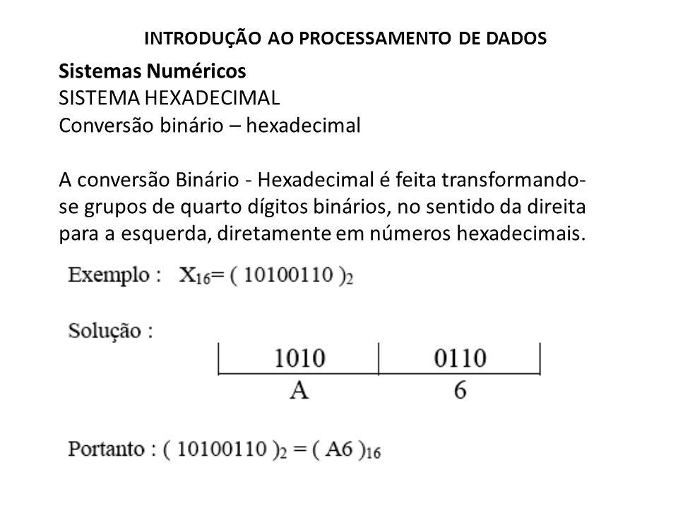 Sistemas Numéricos SISTEMA HEXADECIMAL Conversão binário – hexadecimal A conversão Binário - Hexadecimal é feita transformando- se grupos de quarto dí