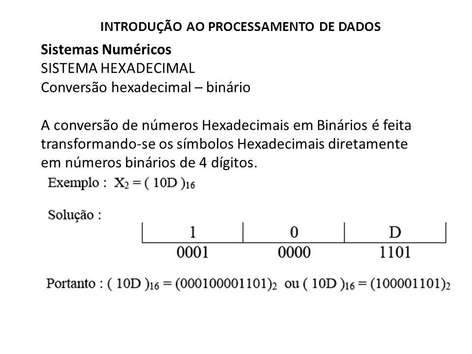 Sistemas Numéricos SISTEMA HEXADECIMAL Conversão hexadecimal – binário A conversão de números Hexadecimais em Binários é feita transformando-se os sím