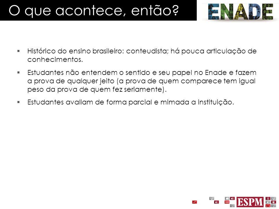  Histórico do ensino brasileiro: conteudista; há pouca articulação de conhecimentos.  Estudantes não entendem o sentido e seu papel no Enade e fazem