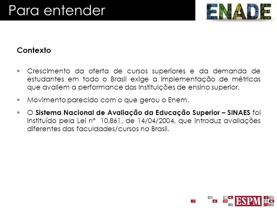 Contexto  Crescimento da oferta de cursos superiores e da demanda de estudantes em todo o Brasil exige a implementação de métricas que avaliem a perf