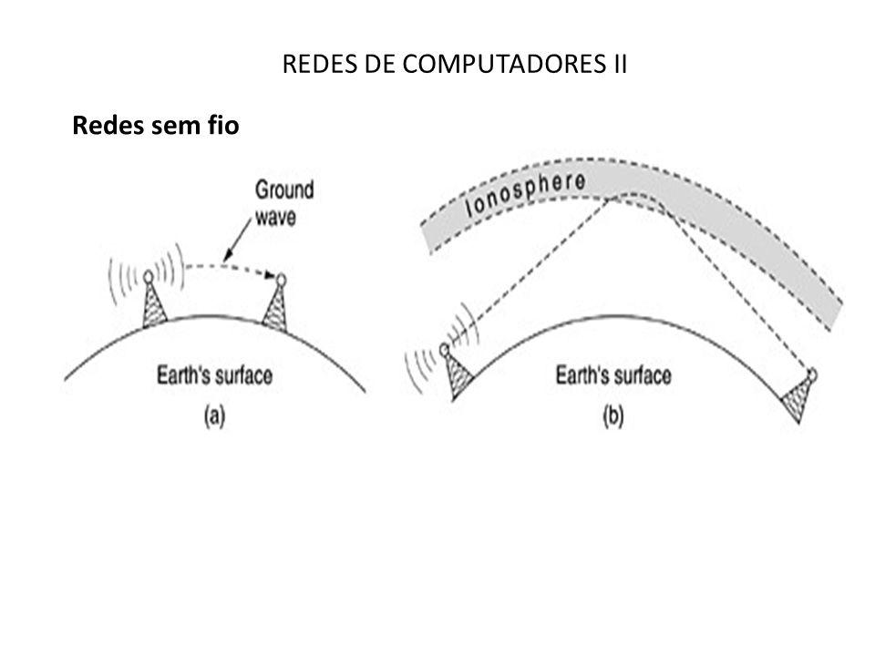 REDES DE COMPUTADORES II Redes sem fio No entanto, as ondas que alcançam a ionosfera, uma camada de partículas carregadas situadas em torno da Terra a