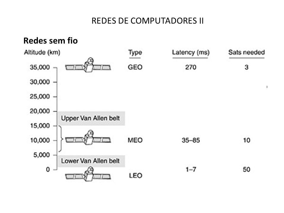 REDES DE COMPUTADORES II Redes sem fio A invenção do transistor mudou tudo, e o primeiro satélite artificial de comunicações, chamado Telstar, foi lan