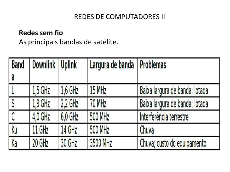 REDES DE COMPUTADORES II Redes sem fio As principais bandas de satélite.