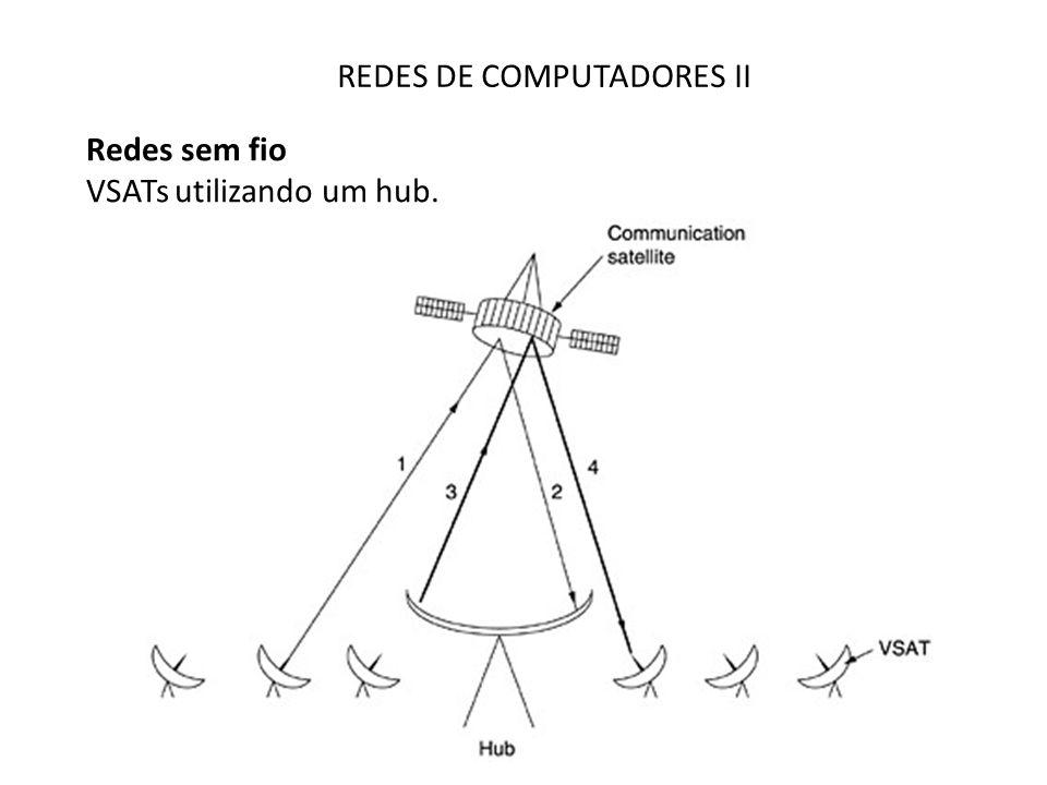 REDES DE COMPUTADORES II Redes sem fio VSATs utilizando um hub.