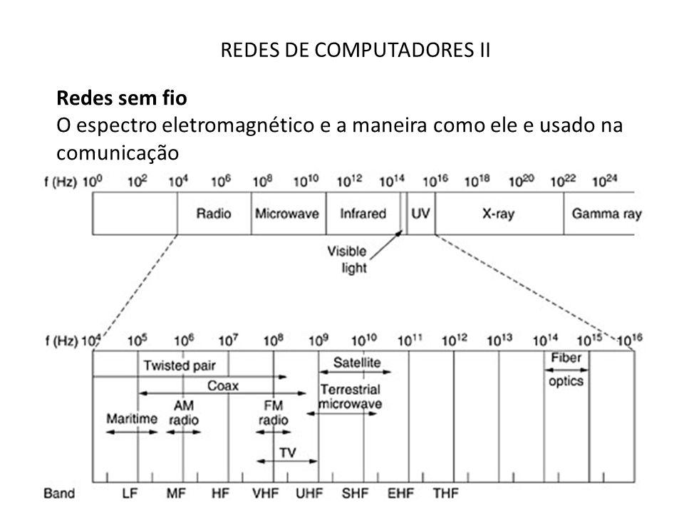 REDES DE COMPUTADORES II Redes sem fio O espectro eletromagnético e a maneira como ele e usado na comunicação As porções de rádio, microondas, infrave
