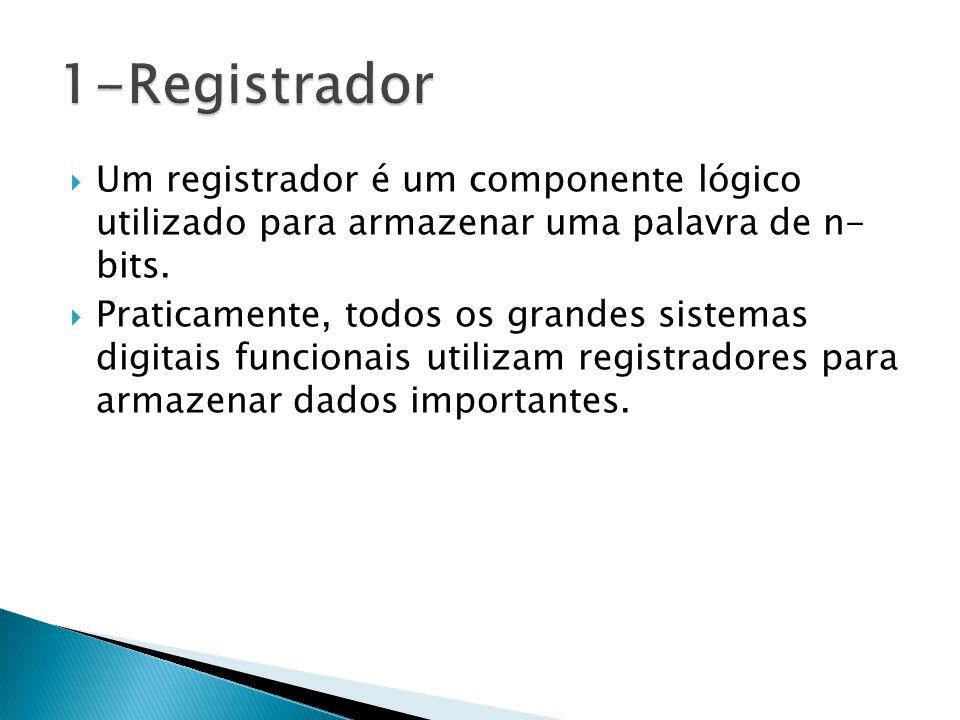  Um registrador é um componente lógico utilizado para armazenar uma palavra de n- bits.  Praticamente, todos os grandes sistemas digitais funcionais