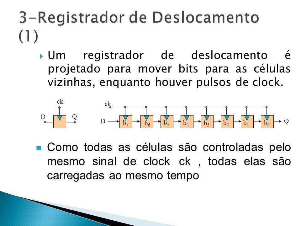  Um registrador de deslocamento é projetado para mover bits para as células vizinhas, enquanto houver pulsos de clock. Q ck D D Q b7b7 b6b6 b5b5 b4b4