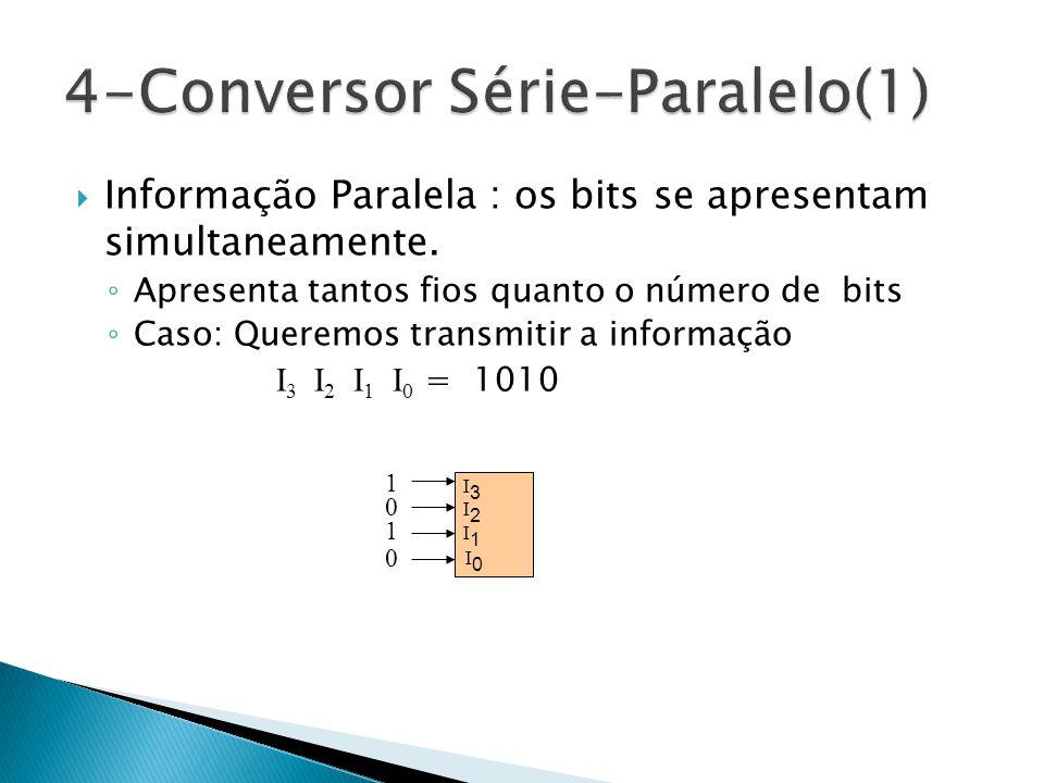  Informação Paralela : os bits se apresentam simultaneamente. ◦ Apresenta tantos fios quanto o número de bits ◦ Caso: Queremos transmitir a informaçã