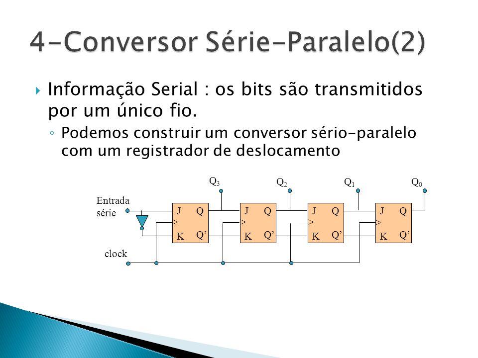  Informação Serial : os bits são transmitidos por um único fio. ◦ Podemos construir um conversor sério-paralelo com um registrador de deslocamento J