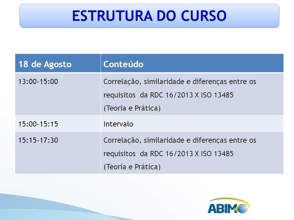 ESTRUTURA DO CURSO 18 de AgostoConteúdo 13:00-15:00 Correlação, similaridade e diferenças entre os requisitos da RDC 16/2013 X ISO 13485 (Teoria e Prá