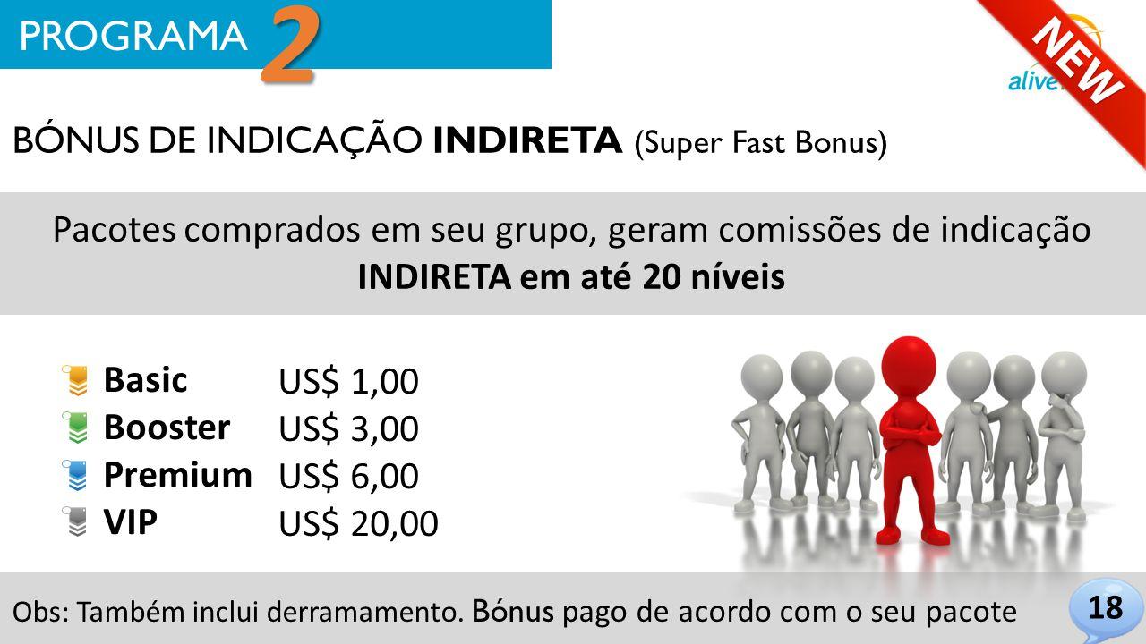 PROGRAMA Pacotes comprados em seu grupo, geram comissões de indicação INDIRETA em até 20 níveis 18 2 US$ 1,00 US$ 3,00 US$ 6,00 US$ 20,00 Basic Booste