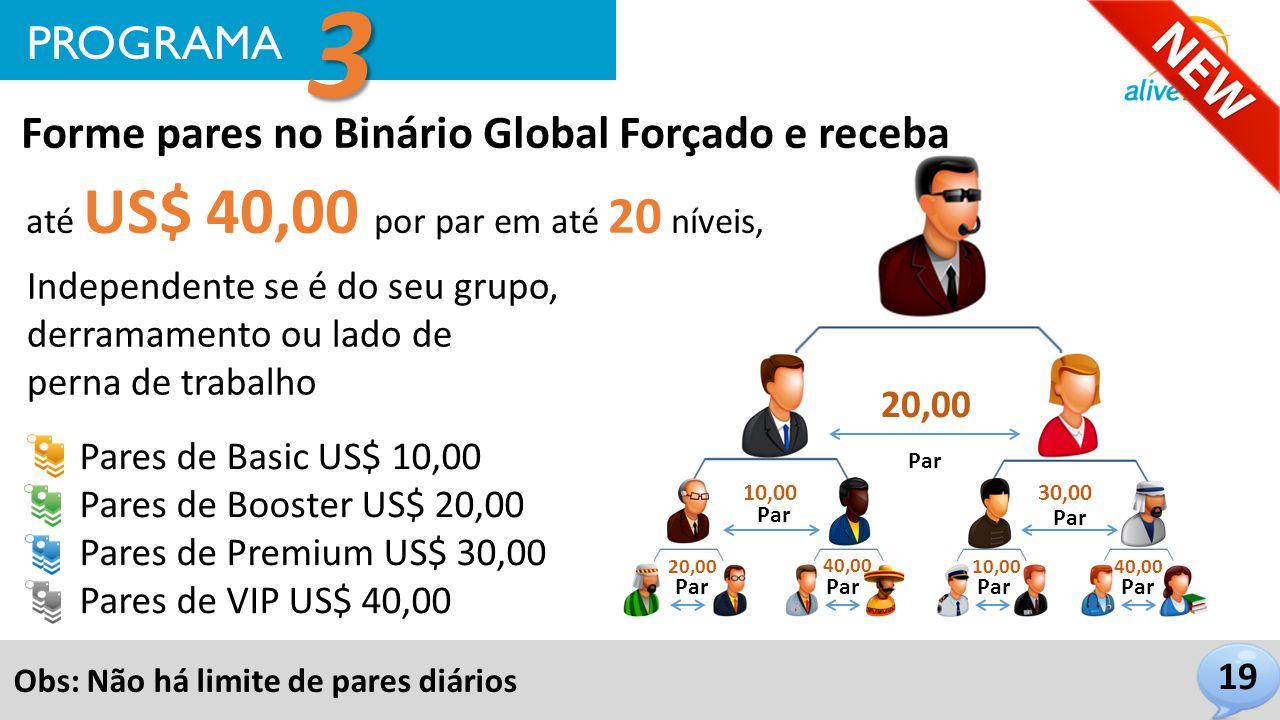 O BINÁRIO DOS SONHOS 19 até US$ 40,00 por par em até 20 níveis, Par 20,00 10,0030,00 10,0040,00 20,00 PROGRAMA 3 Forme pares no Binário Global Forçado