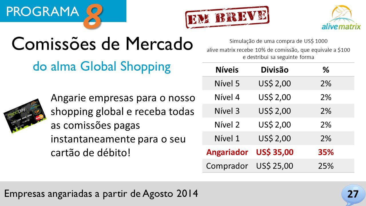 Comissões de Mercado 27 PROGRAMA 8 Empresas angariadas a partir de Agosto 2014 do alma Global Shopping Angarie empresas para o nosso shopping global e