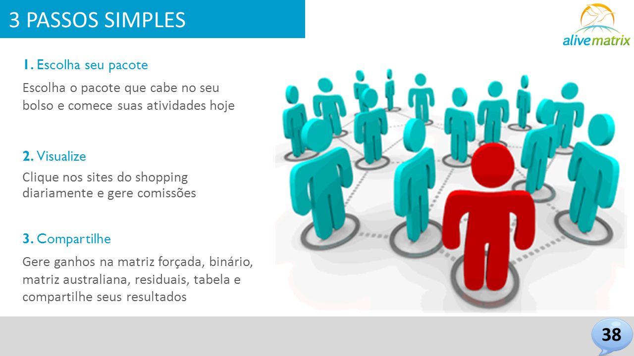 3 PASSOS SIMPLES 38 2. Visualize 1. Escolha seu pacote 3. Compartilhe Clique nos sites do shopping diariamente e gere comissões Escolha o pacote que c