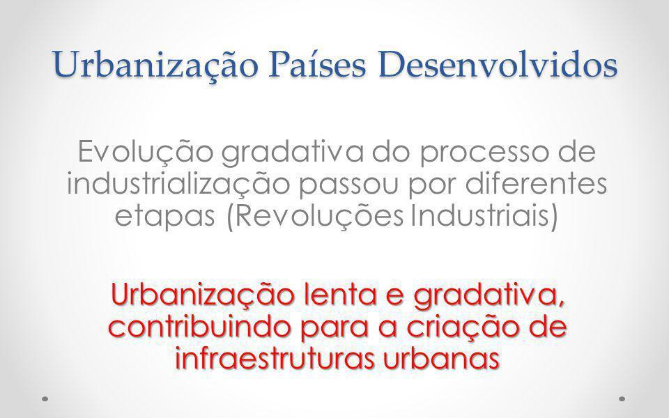 Urbanização Países Desenvolvidos Evolução gradativa do processo de industrialização passou por diferentes etapas (Revoluções Industriais) Urbanização lenta e gradativa, contribuindo para a criação de infraestruturas urbanas