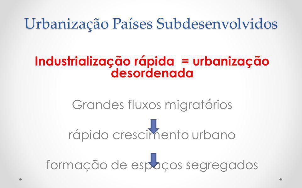 Urbanização Países Subdesenvolvidos Industrialização rápida = urbanização desordenada Grandes fluxos migratórios rápido crescimento urbano formação de espaços segregados