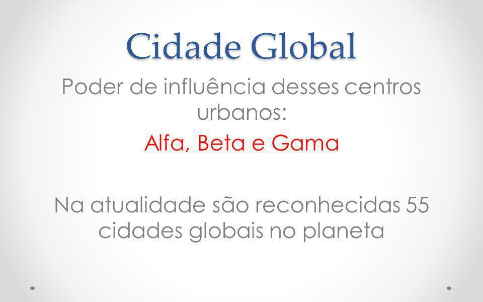 Cidade Global Poder de influência desses centros urbanos: Alfa, Beta e Gama Na atualidade são reconhecidas 55 cidades globais no planeta