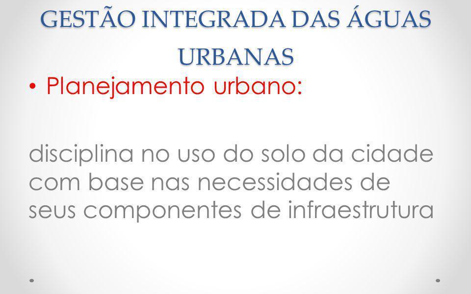 GESTÃO INTEGRADA DAS ÁGUAS URBANAS Planejamento urbano: disciplina no uso do solo da cidade com base nas necessidades de seus componentes de infraestrutura