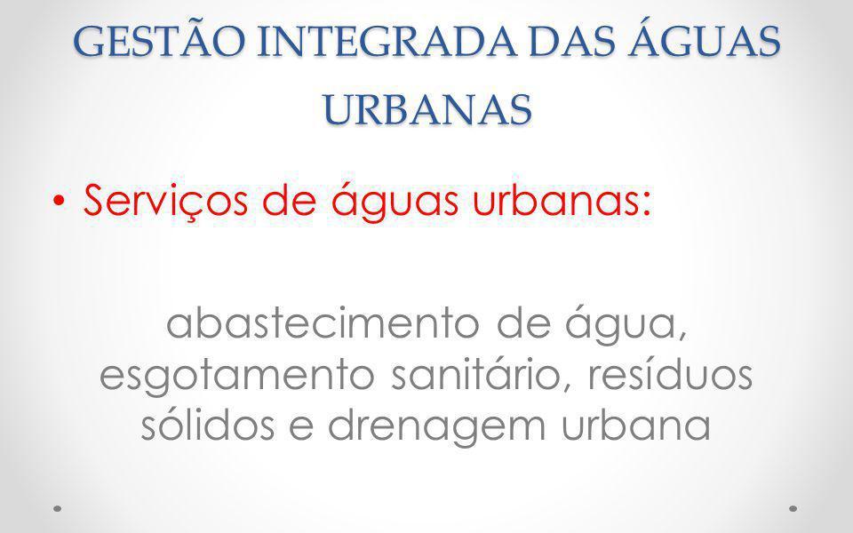 GESTÃO INTEGRADA DAS ÁGUAS URBANAS Serviços de águas urbanas: abastecimento de água, esgotamento sanitário, resíduos sólidos e drenagem urbana
