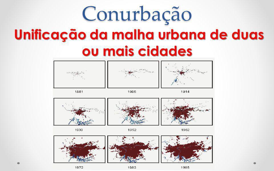 Conurbação Unificação da malha urbana de duas ou mais cidades Unificação da malha urbana de duas ou mais cidades