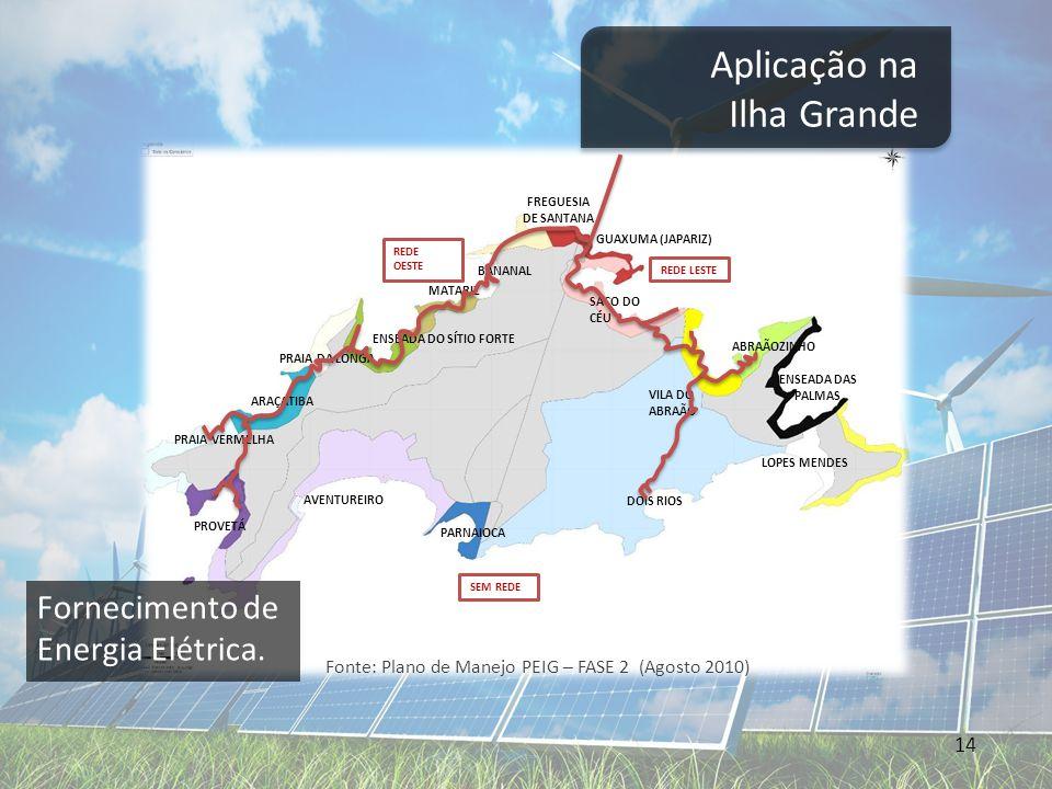 34 14 Fornecimento de Energia Elétrica Variável Energia – Impacto no número de pessoas 15