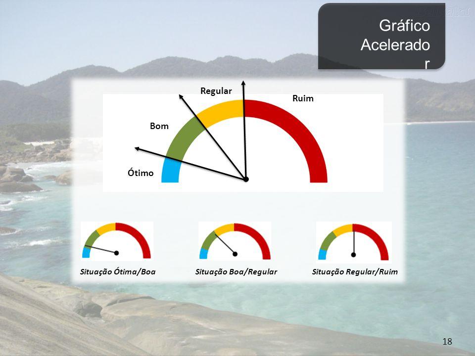 Capacidade: NBV diário = 6.269 | NBV anual = 2.288.185 19 Aplicação na Ilha Grande Badalado...