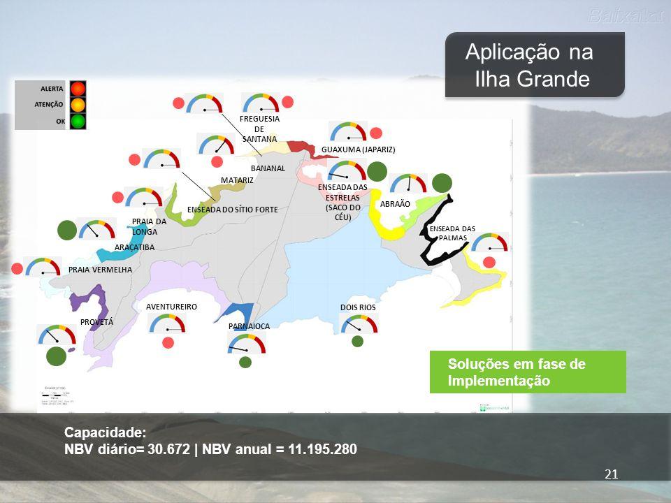 22 Aplicação na Ilha Grande Novos Investimentos Disp. Hídrica = 726