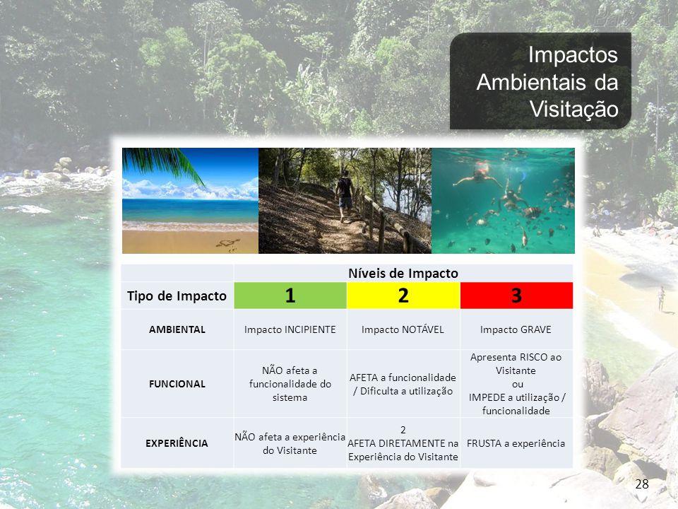 29 Ficha de Monitoramento de Impactos - Trilha