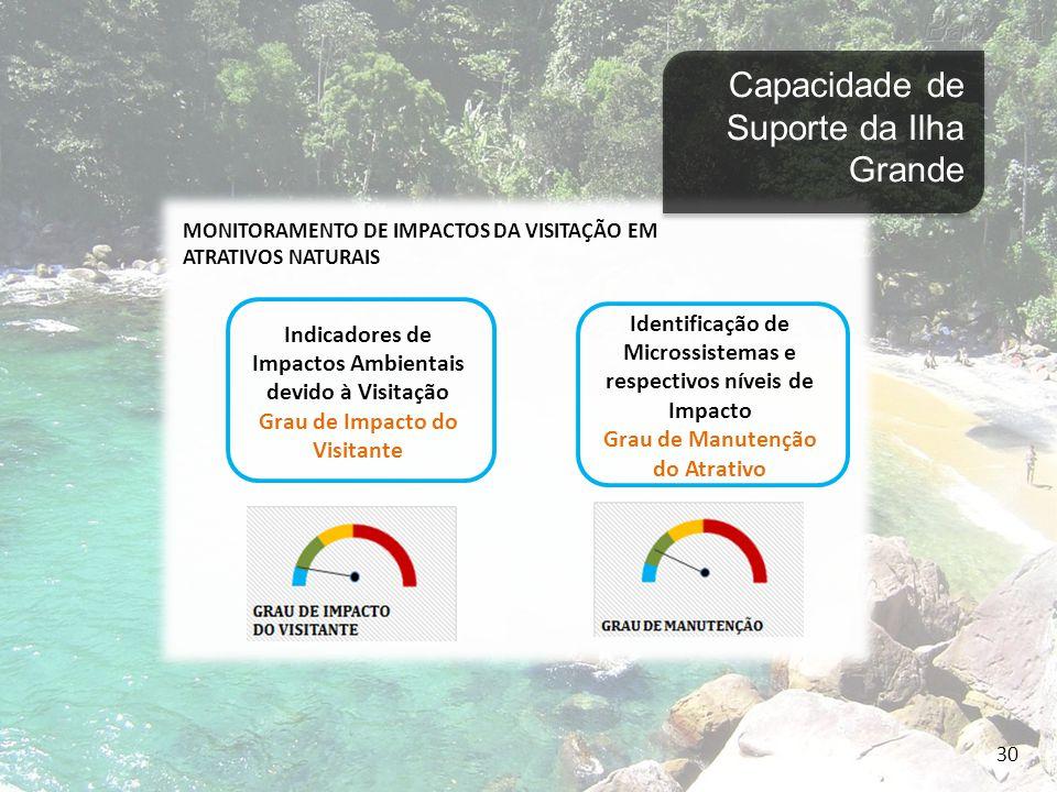 COMPLEXO LOPES MENDES / POUSO LOPES MENDES + Urbano+ Selvagem 31 Monitoramento e Controle da Visitação em Atrativos Naturais