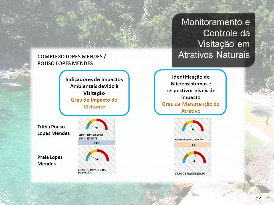 COMPLEXO PICO DO PAPAGAIO Utilização de Contador 70% do Limite (45 pessoas dia) Controle efetuado no início da Trilha Grupos de até 16 pessoas 33 Monitoramento e Controle da Visitação em Atrativos Naturais