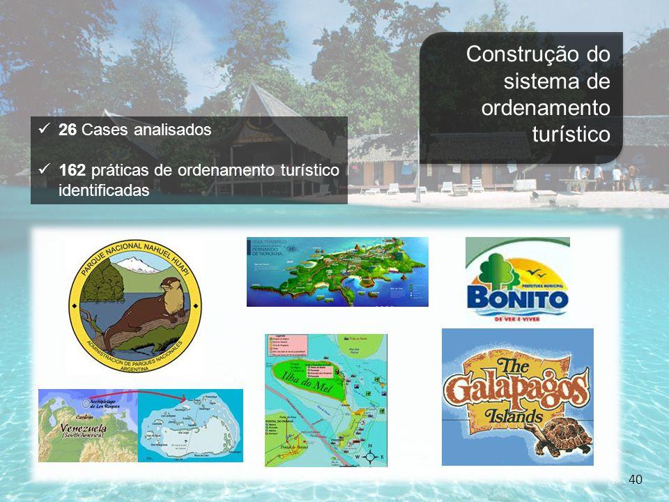 Parque Nacional de Nahuel Huapi – Argentina Arquipélogo de Fernando de Noronha – PE Bonito - MG Arquipélago de Galápagos Ilha do Mel - PR Arquipélago los Roques...